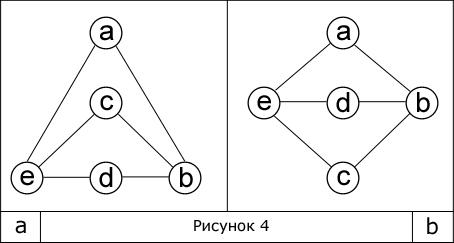 Изоморфные графы