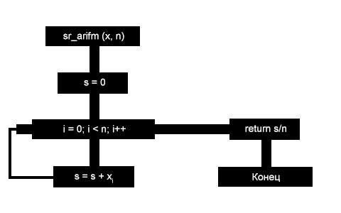 Функции в указателях. Kvodo.ru