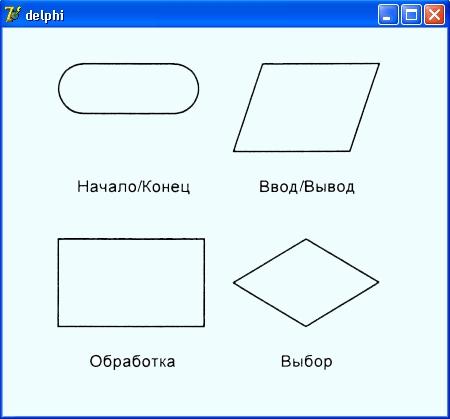 Алгоритм программы