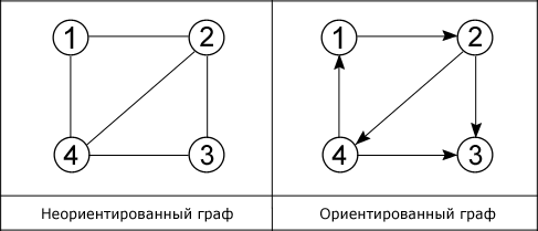 example_2graph