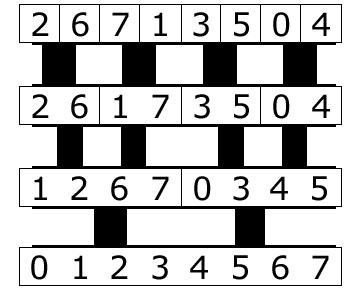 Сортировка слиянием - схема
