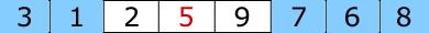 quicksort четвертая часть разбиения